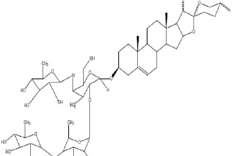 Structures of steroidal saponins from Cestrum sendtenerianum