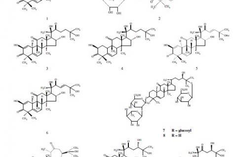 Triterpenoids cucurbitacin B [27] and I [6] (70); fatty acids (71